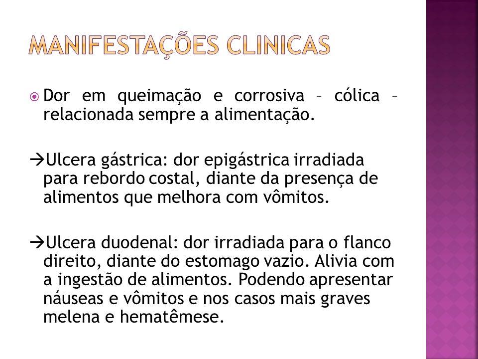 Manifestações Clinicas