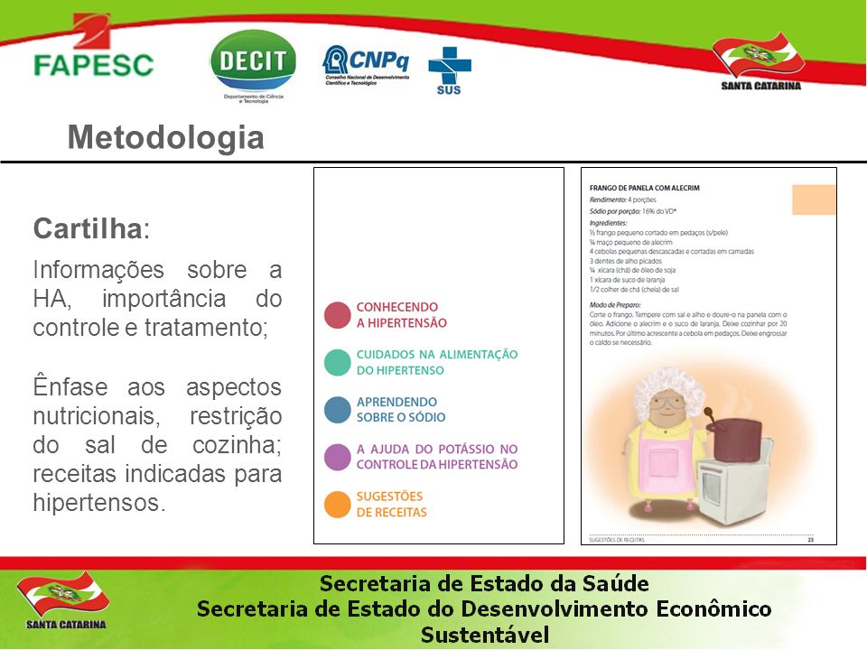 Metodologia Cartilha: