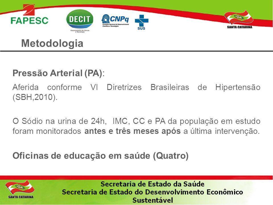 Metodologia Pressão Arterial (PA):