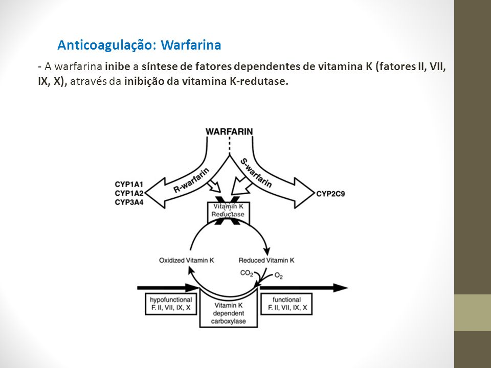 Anticoagulação: Warfarina