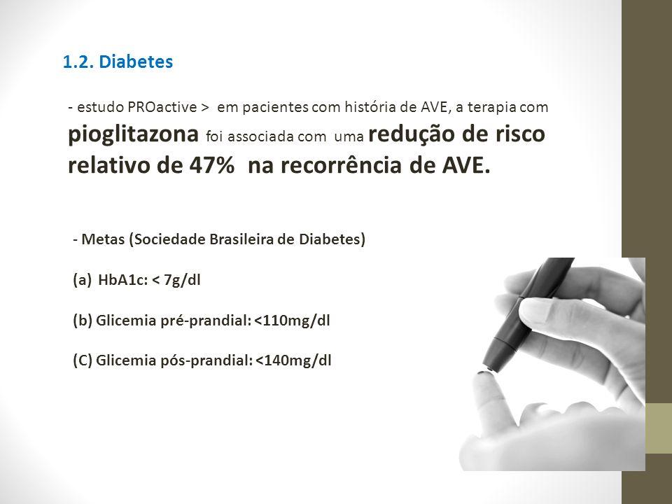 1.2. Diabetes