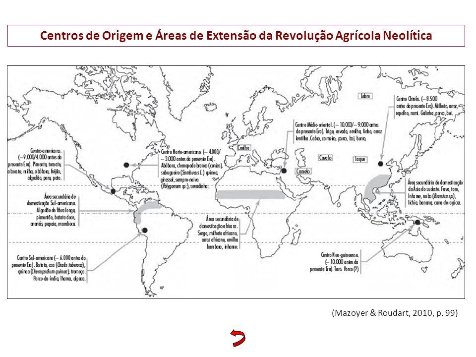 Centros de Origem e Áreas de Extensão da Revolução Agrícola Neolítica