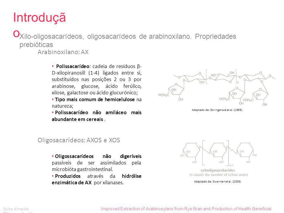 Introdução Xilo-oligosacarídeos, oligosacarídeos de arabinoxilano. Propriedades prebióticas. Arabinoxilano: AX.