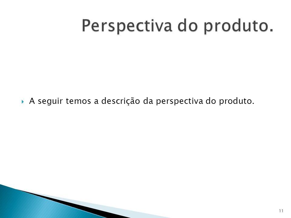 Perspectiva do produto.