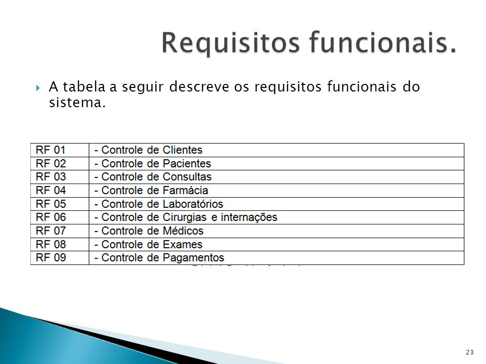 Requisitos funcionais.