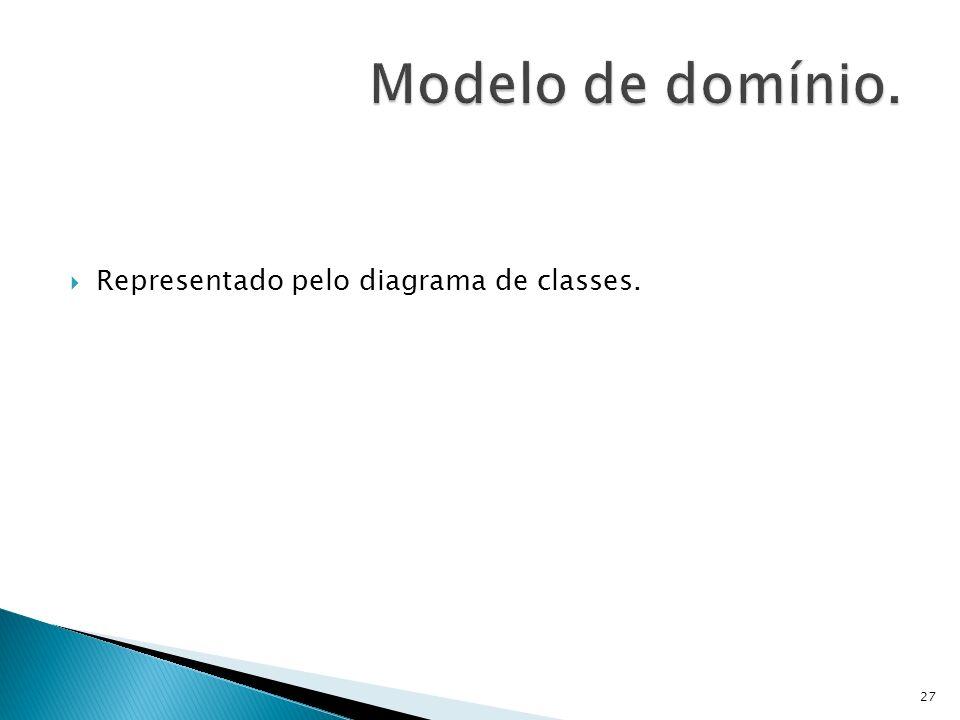Modelo de domínio. Representado pelo diagrama de classes.