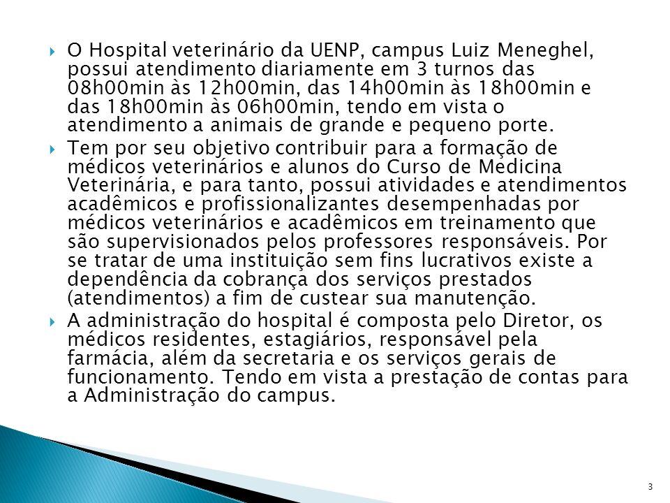O Hospital veterinário da UENP, campus Luiz Meneghel, possui atendimento diariamente em 3 turnos das 08h00min às 12h00min, das 14h00min às 18h00min e das 18h00min às 06h00min, tendo em vista o atendimento a animais de grande e pequeno porte.