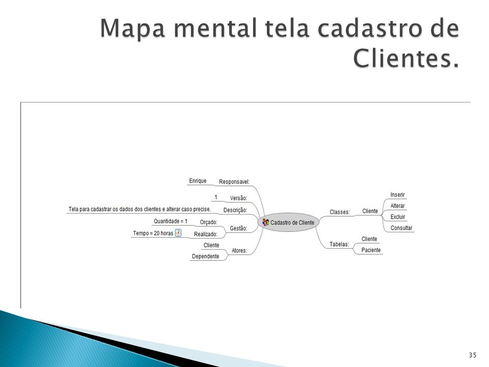 Mapa mental tela cadastro de Clientes.