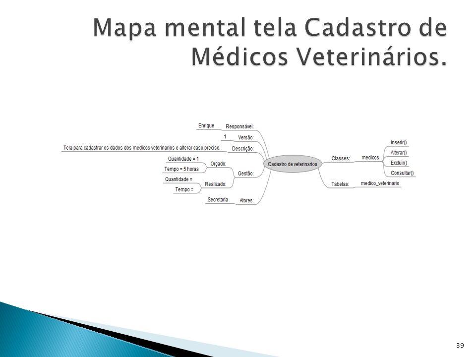Mapa mental tela Cadastro de Médicos Veterinários.