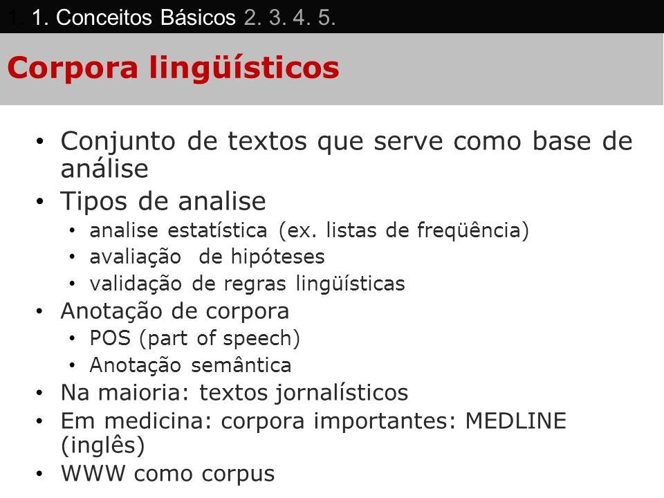 Corpora lingüísticos Conjunto de textos que serve como base de análise