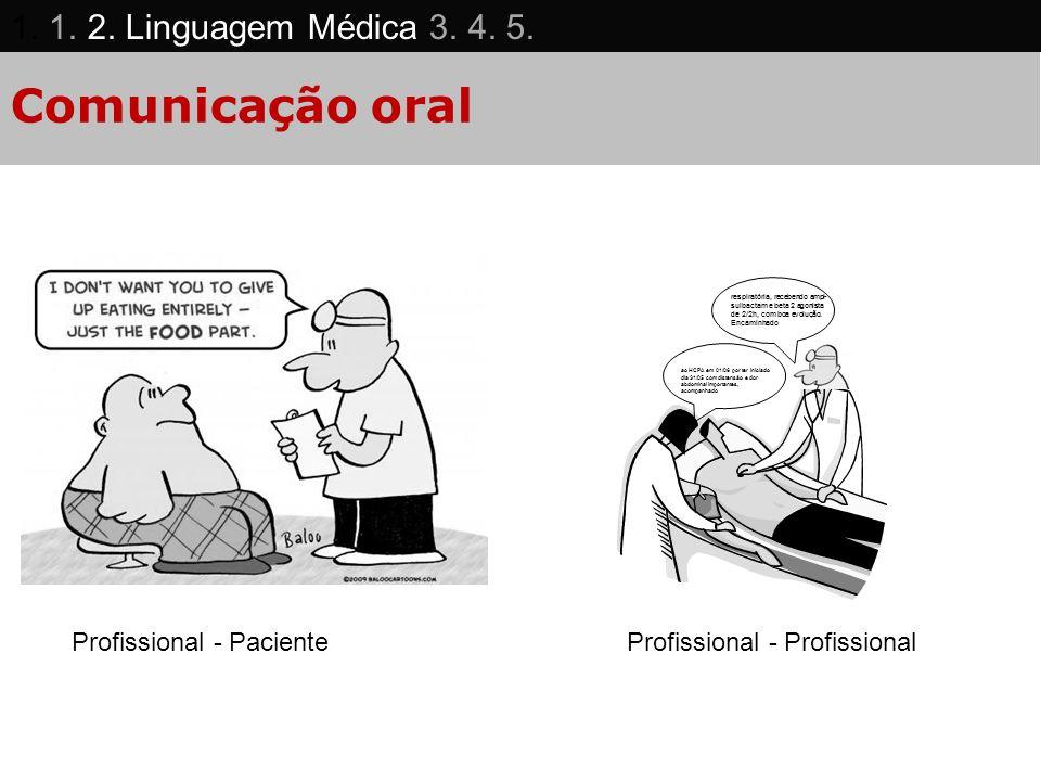 Comunicação oral 1. 1. 2. Linguagem Médica 3. 4. 5.