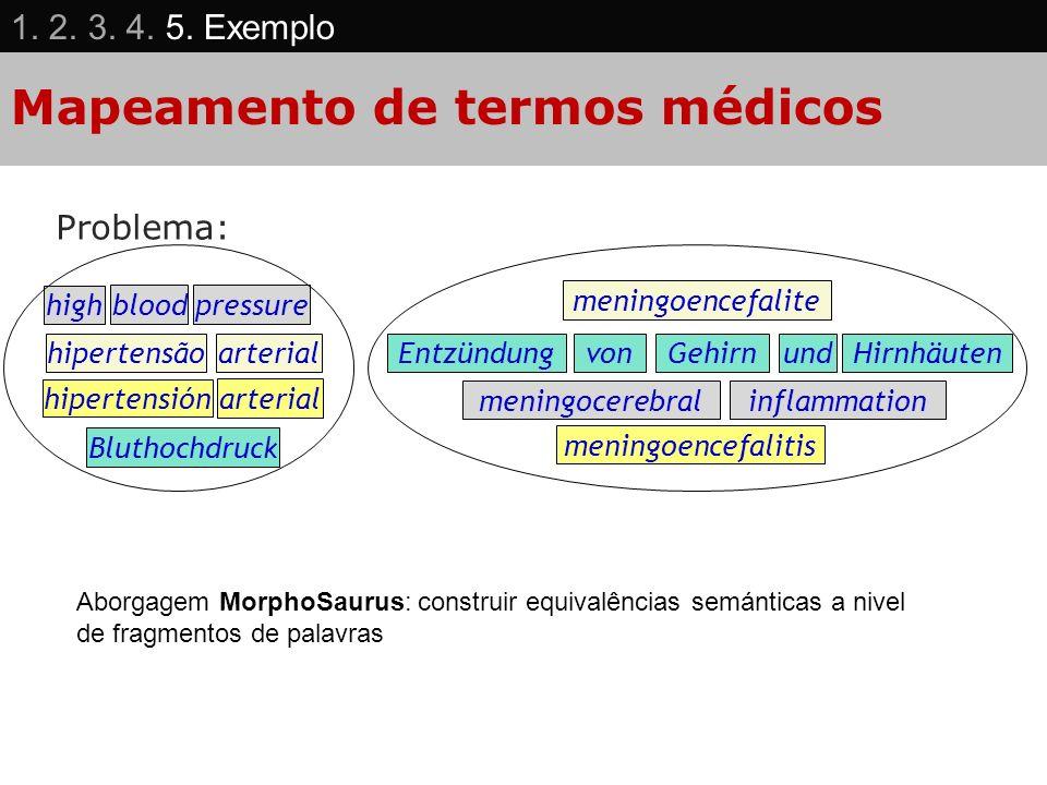 Mapeamento de termos médicos