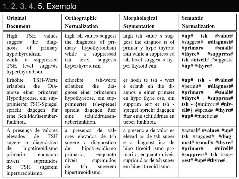 1. 2. 3. 4. 5. Exemplo Tsh-Spiegel/o nivel