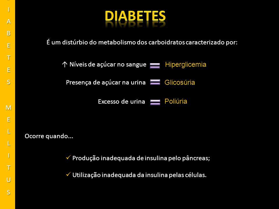 DIABETES DIABETES MELLITUS