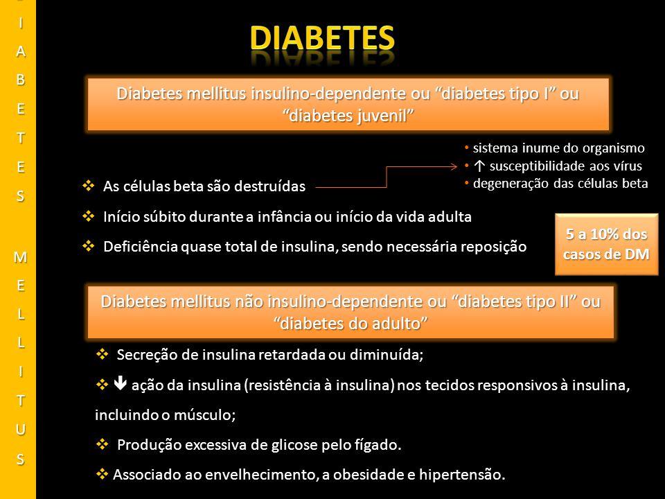DIABETES DIABETES MELLITUS. Diabetes mellitus insulino-dependente ou diabetes tipo I ou diabetes juvenil