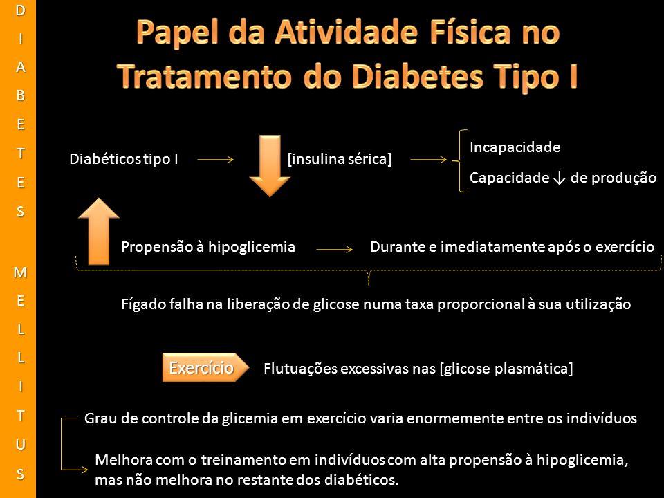 Papel da Atividade Física no Tratamento do Diabetes Tipo I