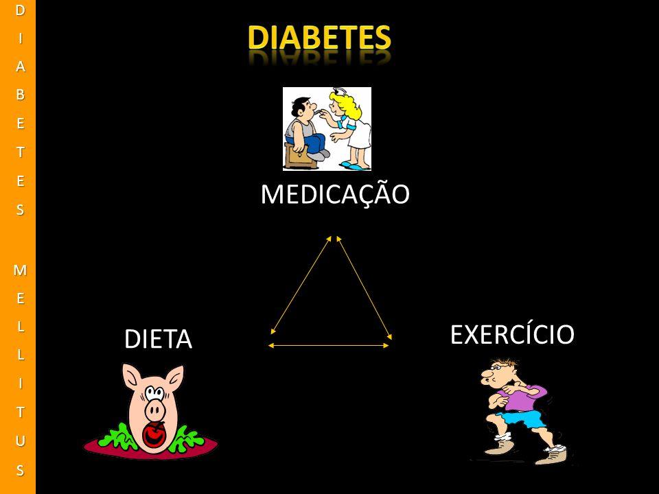 DIABETES DIABETES MELLITUS MEDICAÇÃO EXERCÍCIO DIETA