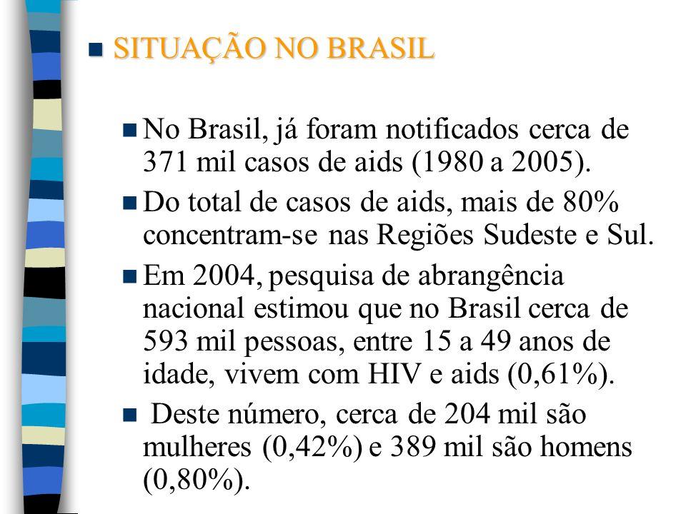 SITUAÇÃO NO BRASIL No Brasil, já foram notificados cerca de 371 mil casos de aids (1980 a 2005).