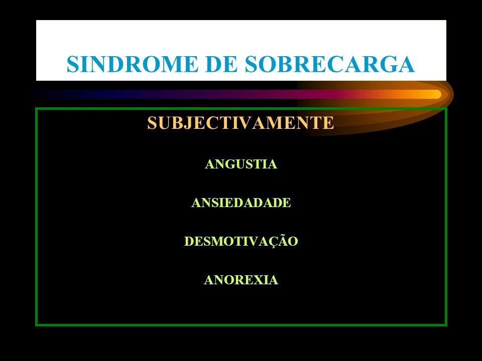SINDROME DE SOBRECARGA