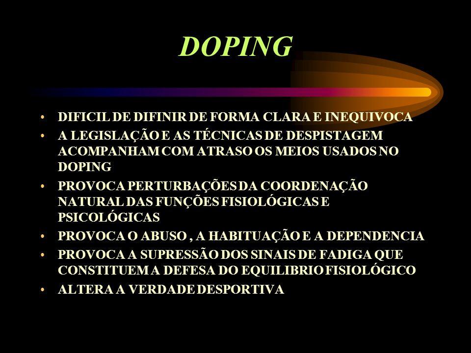 DOPING DIFICIL DE DIFINIR DE FORMA CLARA E INEQUIVOCA