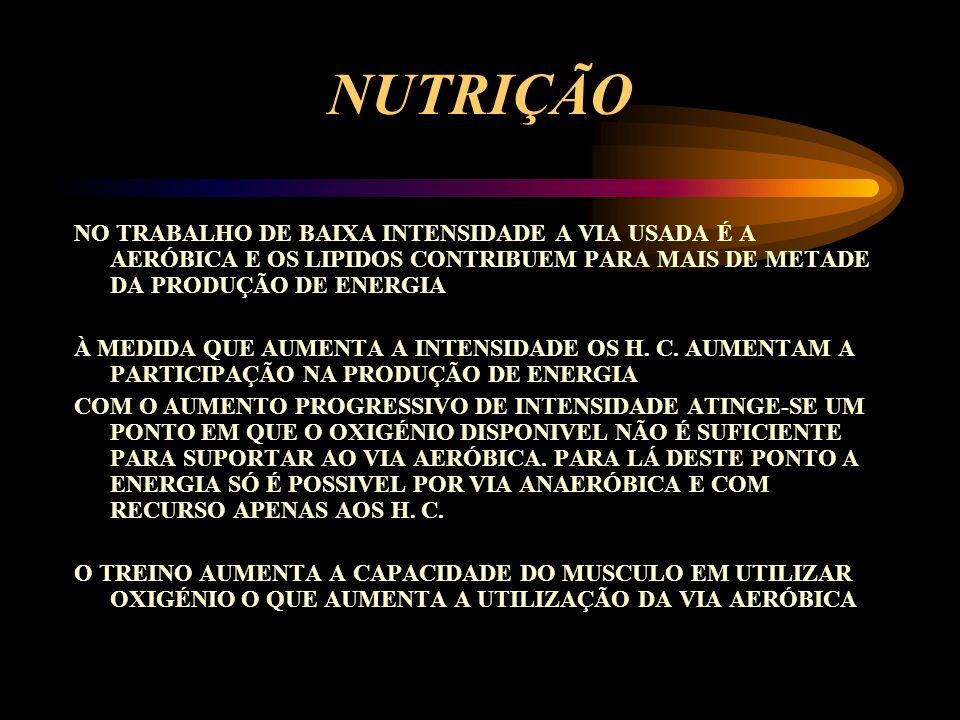 NUTRIÇÃO NO TRABALHO DE BAIXA INTENSIDADE A VIA USADA É A AERÓBICA E OS LIPIDOS CONTRIBUEM PARA MAIS DE METADE DA PRODUÇÃO DE ENERGIA.