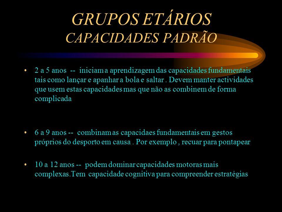 GRUPOS ETÁRIOS CAPACIDADES PADRÃO
