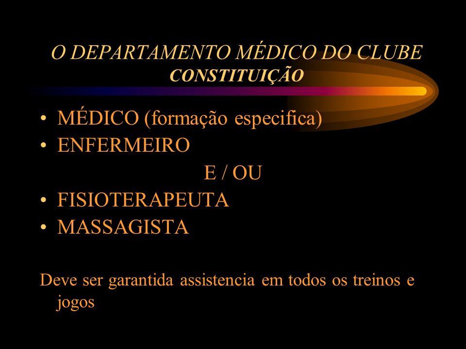 O DEPARTAMENTO MÉDICO DO CLUBE CONSTITUIÇÃO