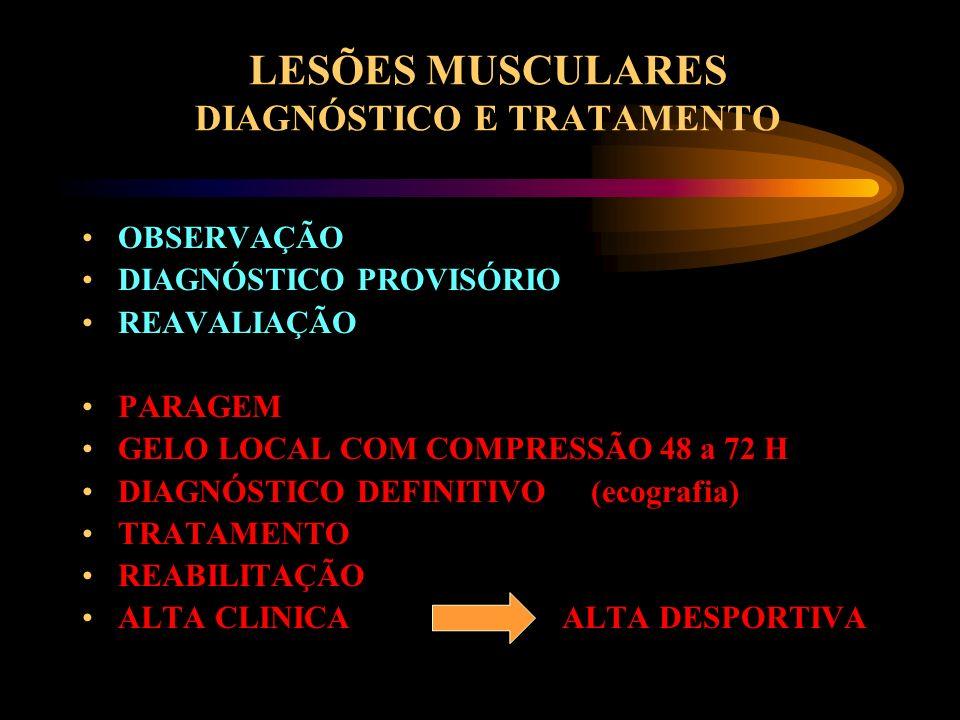 LESÕES MUSCULARES DIAGNÓSTICO E TRATAMENTO