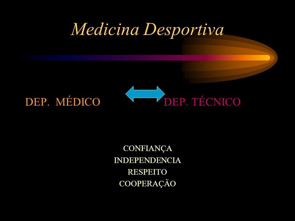 Medicina Desportiva DEP. MÉDICO DEP. TÉCNICO CONFIANÇA INDEPENDENCIA