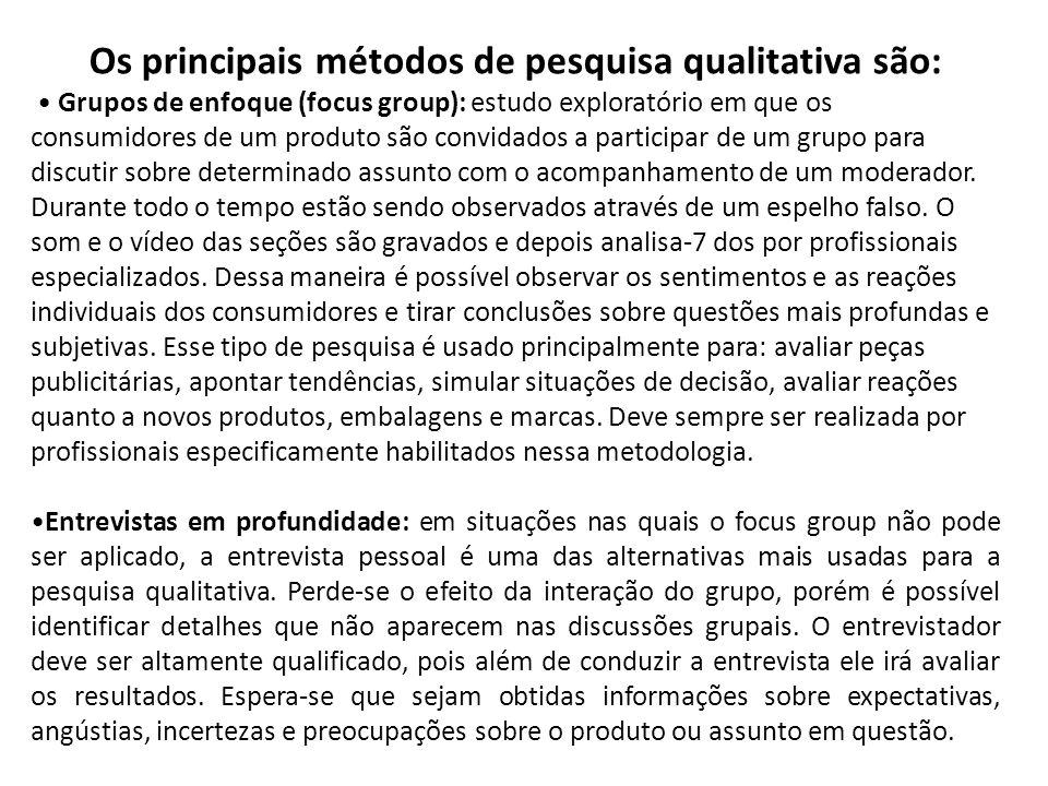 Os principais métodos de pesquisa qualitativa são: