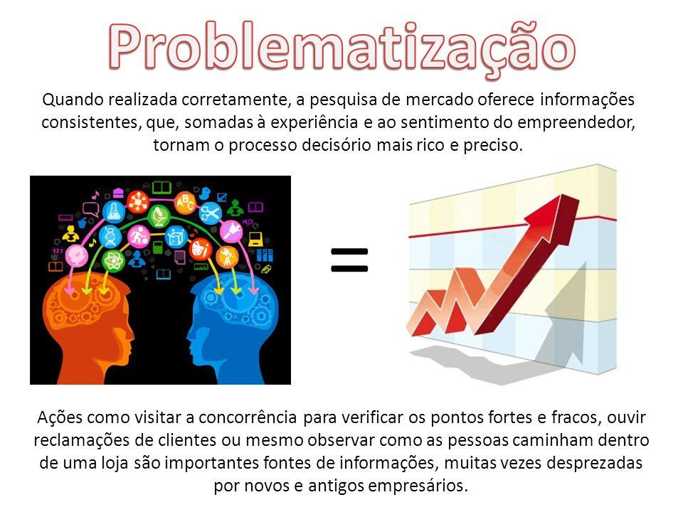 Problematização