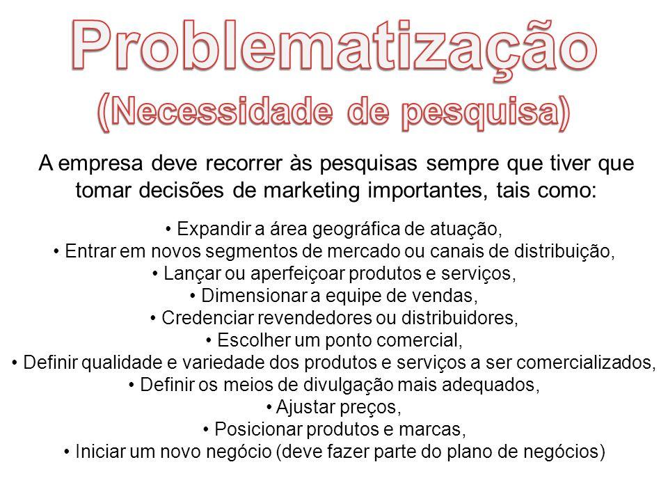 Problematização (Necessidade de pesquisa)