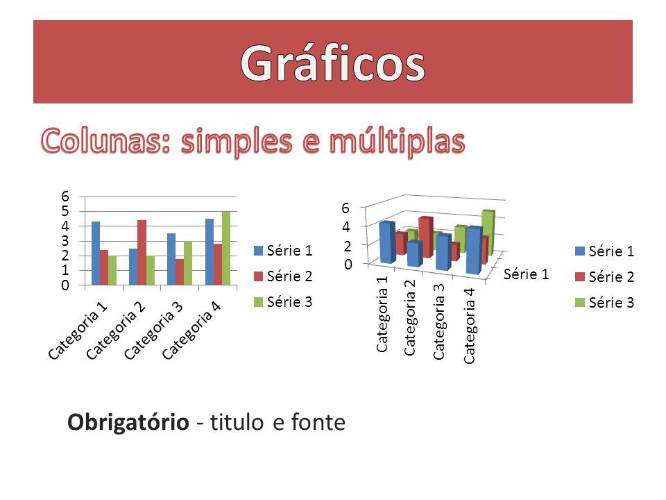 Gráficos Colunas: simples e múltiplas Obrigatório - titulo e fonte