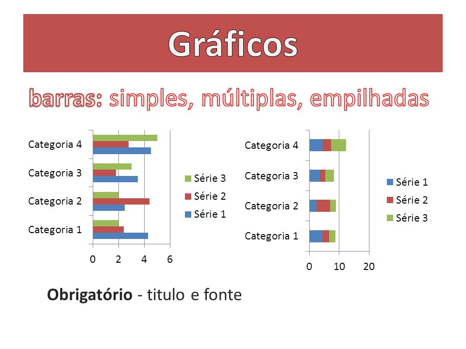 Gráficos barras: simples, múltiplas, empilhadas