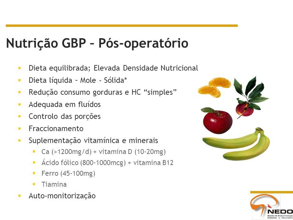 Nutrição GBP – Pós-operatório