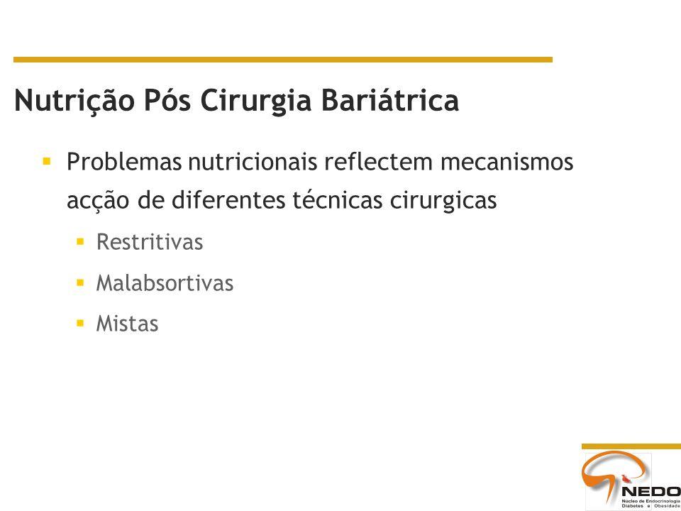 Nutrição Pós Cirurgia Bariátrica