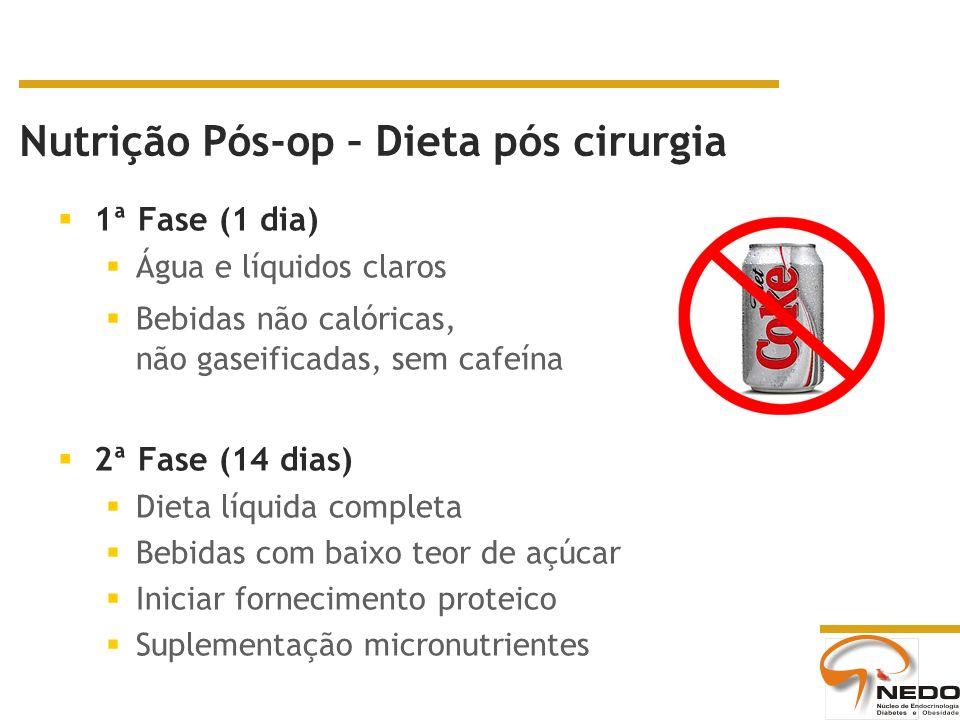 Nutrição Pós-op – Dieta pós cirurgia