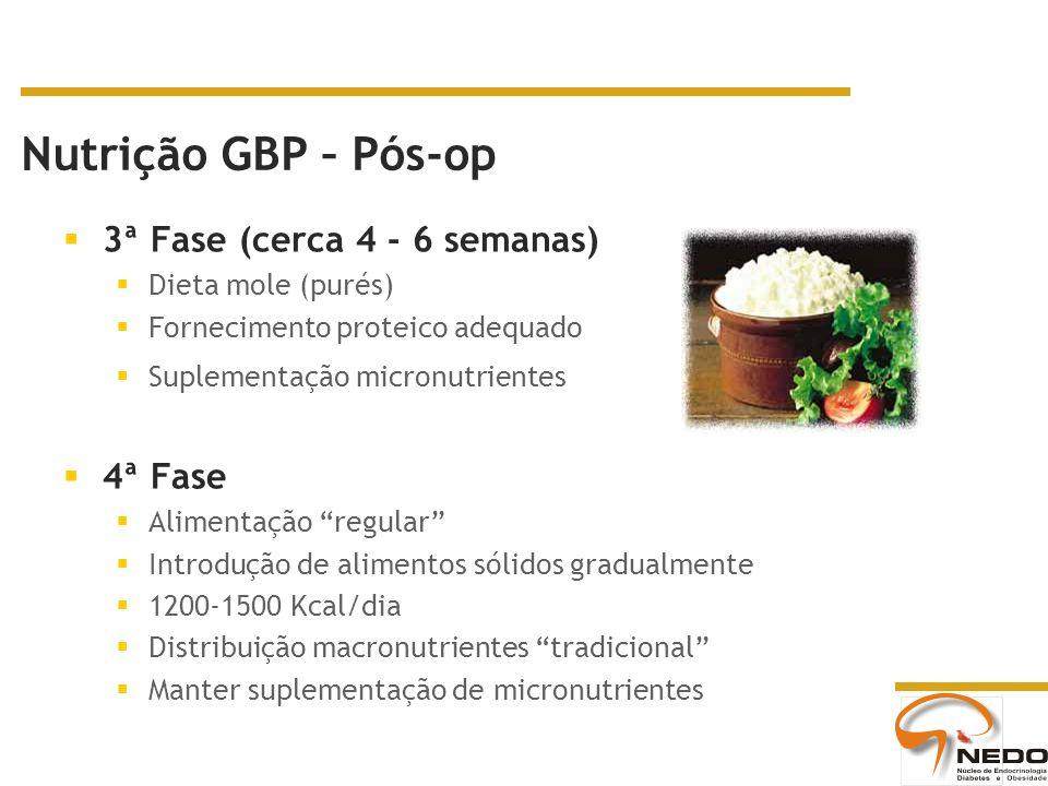 Nutrição GBP – Pós-op 3ª Fase (cerca 4 - 6 semanas) 4ª Fase