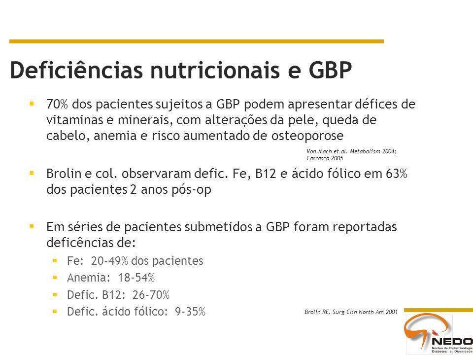 Deficiências nutricionais e GBP