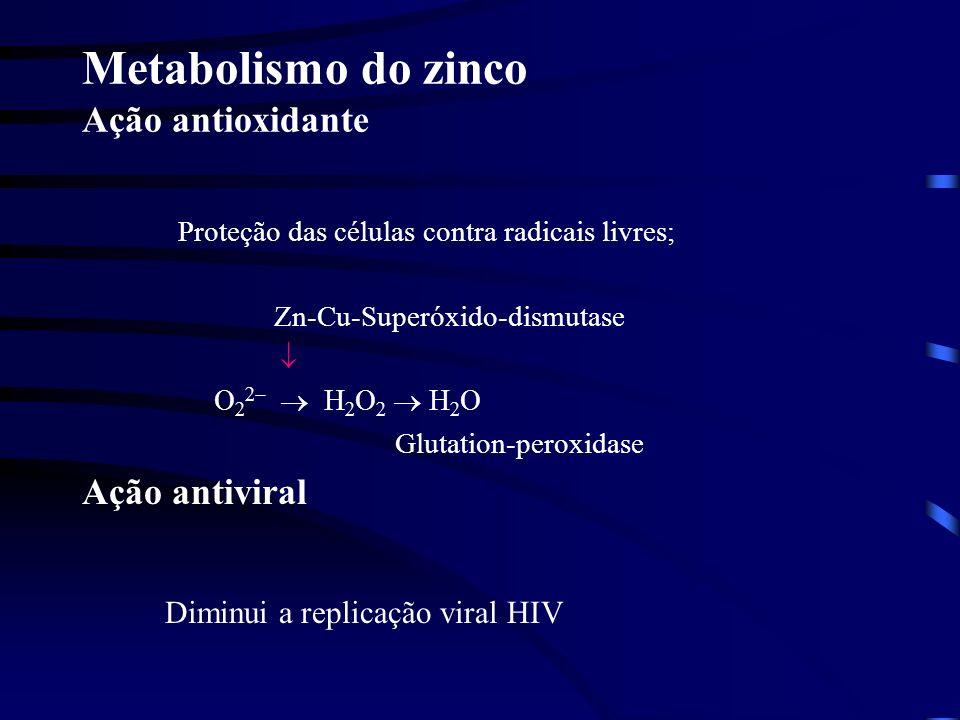 Metabolismo do zinco Ação antioxidante