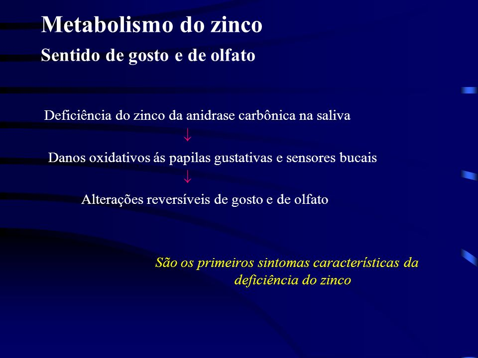 Metabolismo do zinco Sentido de gosto e de olfato