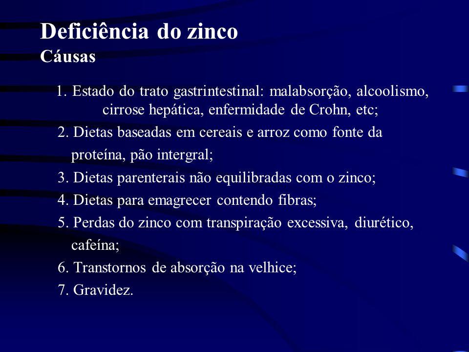 Deficiência do zinco Cáusas