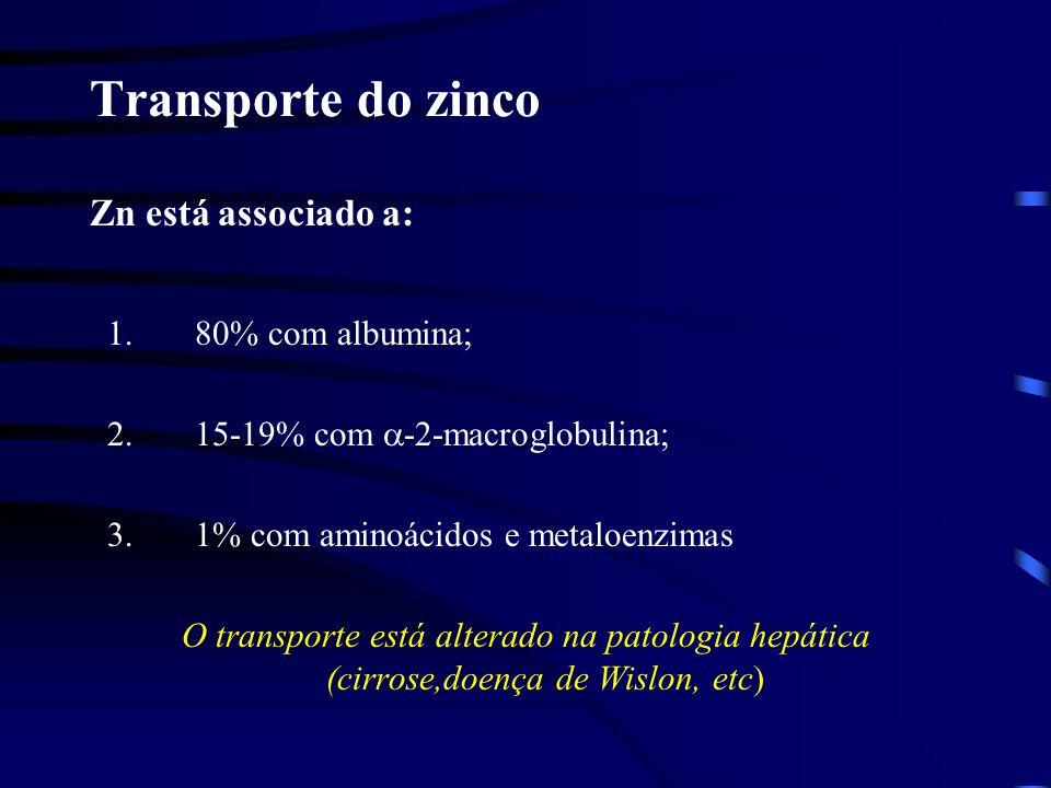 Transporte do zinco Zn está associado a: 1. 80% com albumina;