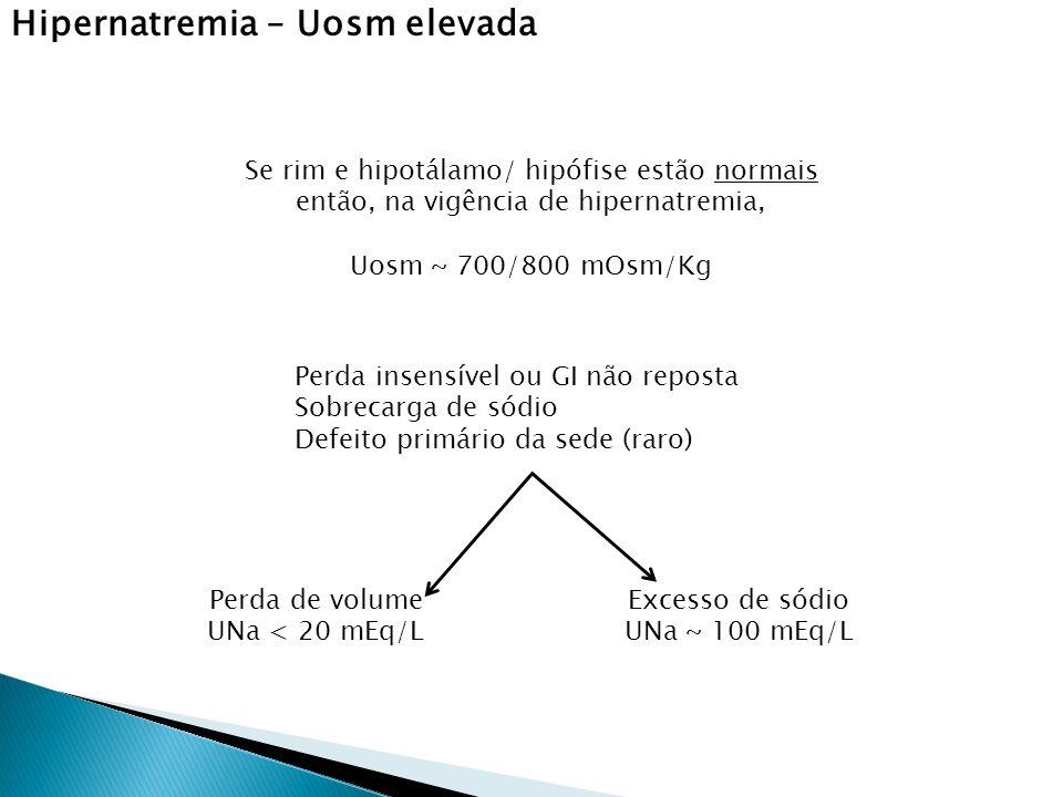 Hipernatremia – Uosm elevada