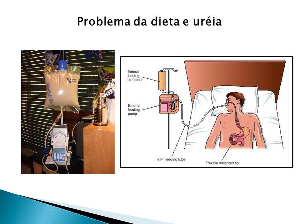 Problema da dieta e uréia