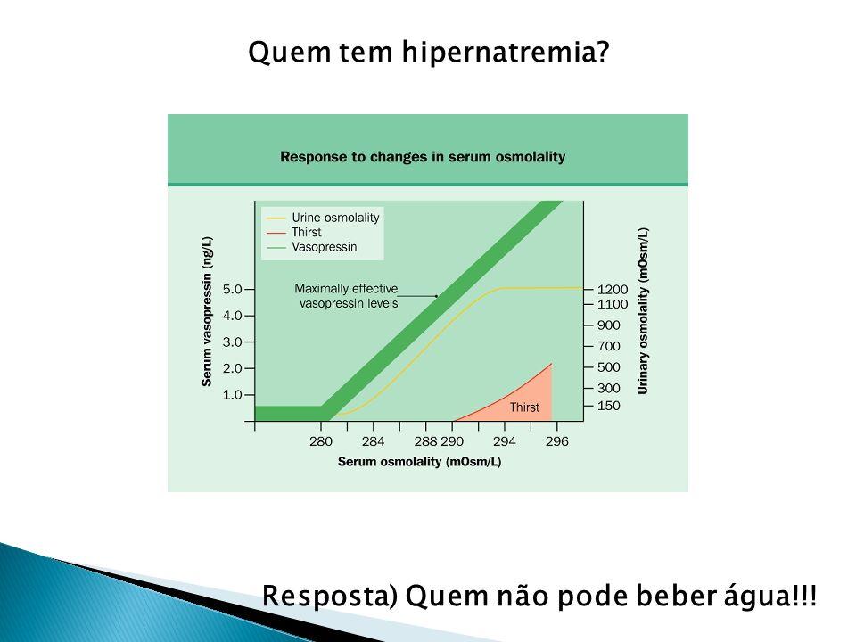 Quem tem hipernatremia