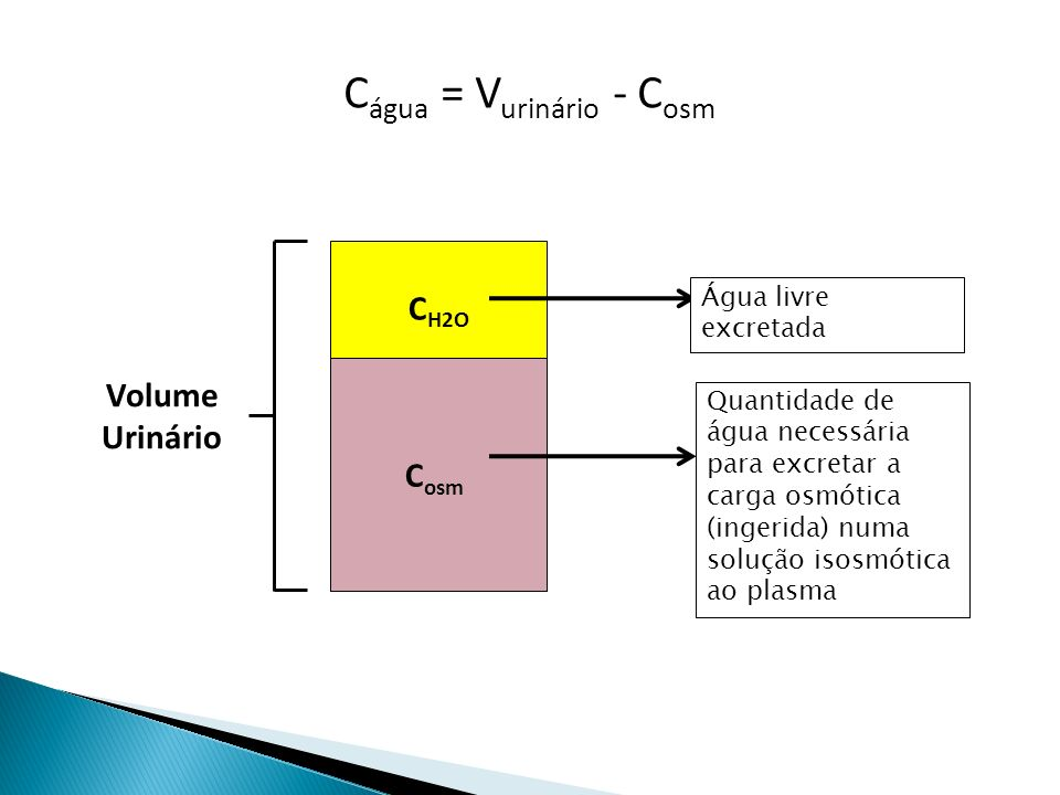 Cágua = Vurinário - Cosm