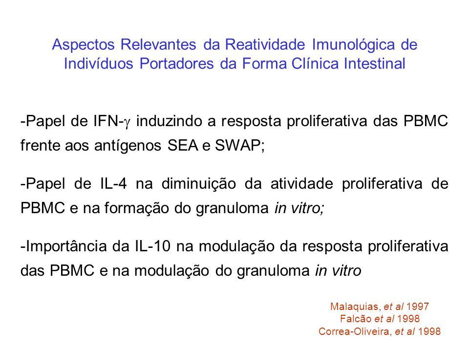 Aspectos Relevantes da Reatividade Imunológica de Indivíduos Portadores da Forma Clínica Intestinal