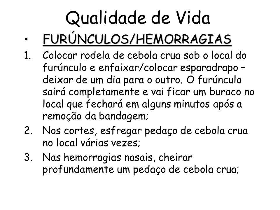 Qualidade de Vida FURÚNCULOS/HEMORRAGIAS
