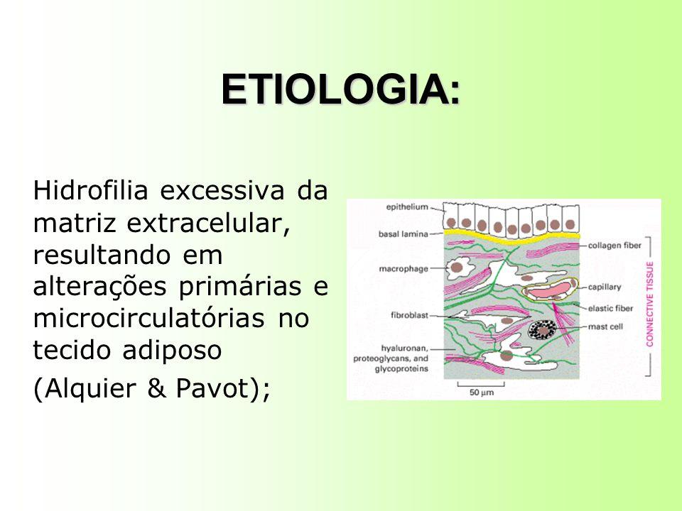 ETIOLOGIA: Hidrofilia excessiva da matriz extracelular, resultando em alterações primárias e microcirculatórias no tecido adiposo.